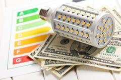 LEDD lightbulb med energietiketten och oss dollar Arkivbilder