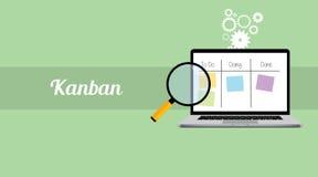 Ledning för Kanban workflowprojekt med bärbar dator- och förstoringsglaspinneanmärkningar Royaltyfri Foto