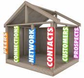Ledning Fo för förhållande för kund för kontaktnätverksanslutningar Arkivbild