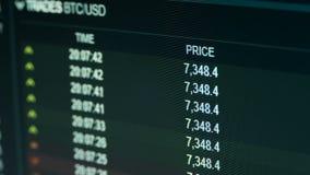Leef grafiek op de Internet-uitwisseling Bitcoin aan dollar Handelcrypto Munt stock videobeelden