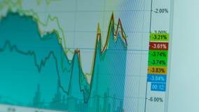 Leef grafiek op de Internet-uitwisseling Bitcoin aan dollar Handelcrypto Munt stock video