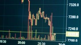 Leef grafiek op de Internet-uitwisseling Bitcoin aan dollar Handelcrypto Munt stock footage