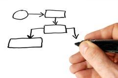 Leeg diagram Royalty-vrije Stock Foto's