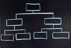 Leeg diagram Stock Fotografie