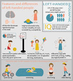 Left-handed Info graphic Royalty Free Stock Photo