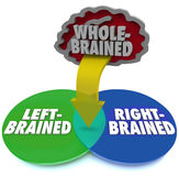 Left Right Brain Dominant Venn DIagram Whole Brained. Are you left or right brained or is neither side dominant?  The answer is illustrated by this venn diagram Royalty Free Stock Images