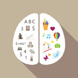 Left and right brain illustration Stock Images
