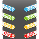 Left and right side signs - Cash back Royalty Free Stock Photography