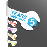 Left side signs - Warranty Royalty Free Stock Photos