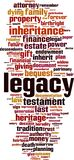 Legacy Word Cloud Royalty Free Stock Photography