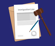 Legal concept of immigration law illustration Stock Photos