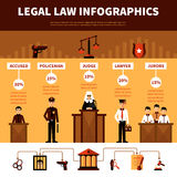 Legal Law System  Infographics Flat Banner Royalty Free Stock Images