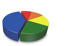 Lege 3D pi- grafiek Stock Afbeelding