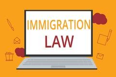 Legge di immigrazione del testo di scrittura di parola Il concetto di affari per emigrazione di un cittadino sarà legale nella fa illustrazione vettoriale