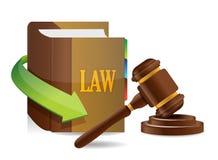 Legislation concept. Balance and book Royalty Free Stock Photos