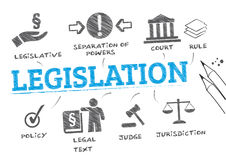 Legislation concept. Legislation. Chart with keywords and icons Royalty Free Stock Photos