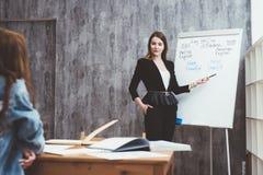 Lehrer, der Unterschiede zwischen amerikanischem und britischem Rechtschreibungsschreiben auf whiteboard während erwachsenes Stud stockfotos
