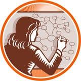 Lehrer-Geschäftsfrau-Writing Mind Mapping-Komplex-Diagramm Lizenzfreie Stockfotografie