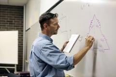 Lehrer-Schreiben an Bord Lizenzfreies Stockfoto