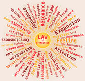 Lei da atração - nuvem da palavra da fôrma de Sun em cores alaranjadas Foto de Stock Royalty Free