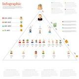 Leidersmens en groepen mensen marketing mlm zaken op verscheidene niveaus, piramide Stock Foto