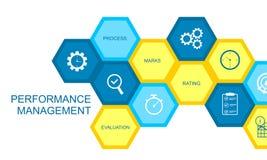 Leistungsüberwachungs-Konzept Bestanden aus Ikonen in Form eines Hexagons stockfotografie