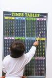 A leitura cronometra tabelas Fotografia de Stock Royalty Free