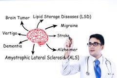 Lekarka pisze móżdżkowych chorobach 1 obraz stock