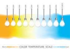 Lekkiego koloru temperaturowa skala Fotografia Royalty Free