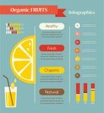 Lemon and organic infographics. Royalty Free Stock Photos