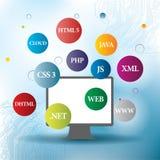¿Lenguajes de programación?? y Internet Foto de archivo libre de regalías