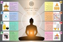 Lent Artwork Template budista ilustração stock