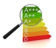 Lente d'ingrandimento che esamina la valutazione Grap di energia Immagine Stock