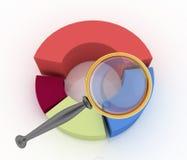A lente de aumento amplia a carta circular Fotos de Stock Royalty Free