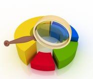 A lente de aumento amplia a carta circular Imagem de Stock