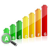 Lente de aumento do uso eficaz da energia Foto de Stock Royalty Free