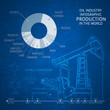 Óleo infographic Foto de Stock Royalty Free