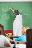 Leraar Writing On Greenboard terwijl het Onderwijzen royalty-vrije stock afbeeldingen