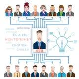 Lerarenopleiding met student, mentorship Stock Foto