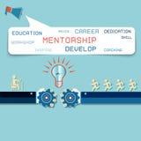 Lerarenopleiding met student, mentorship Stock Foto's