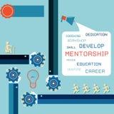 Lerarenopleiding met student, mentorship Royalty-vrije Stock Afbeelding