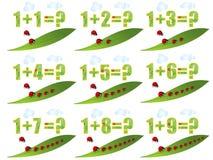 Lernen Mathe, 1 hinzufügend Lizenzfreies Stockbild