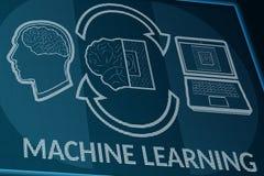 Lernfähigkeit einer Maschine auf Pixelschirm Perspektivenansicht des Monitors oder der Auskunft mit Manngehirn- und -computerproz stock abbildung