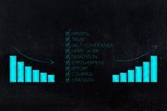 Les éléments de succès ont fait tic tac avec des graphiques de négatif au positiv Photo libre de droits