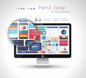 Les éléments plats de conception d'UI dans un HD moderne examinent l'ordinateur : illustration stock