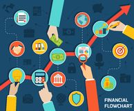 Les affaires remettent l'organigramme financier Images libres de droits