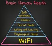 Les besoins de base d'humain Photos libres de droits