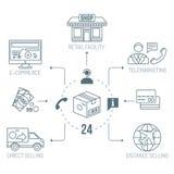Les canaux de distribution foncés d'ensemble finance des icônes de services de marchandises Image libre de droits