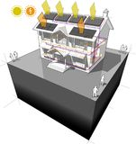 Les chauffe-eau solaires avec des radiateurs et la maison de panneaux photovoltaïque diagram illustration stock