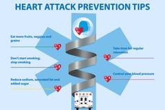 Les cinq étapes de la présentation de prévention de crise cardiaque Image libre de droits